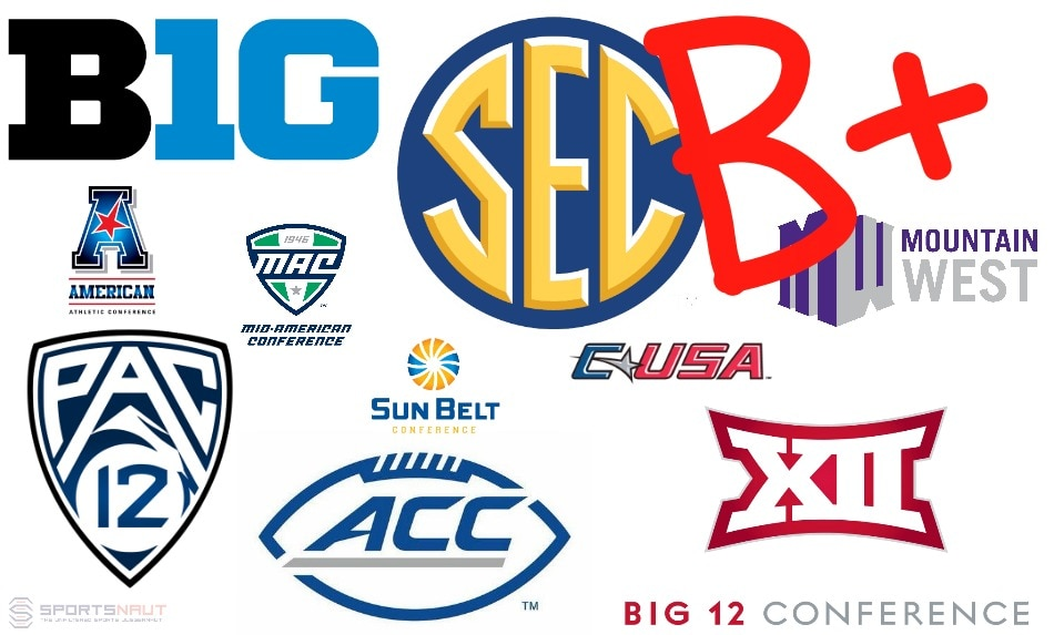 Grading The College Football Bowl Season By Conference