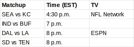 NFL preseason schedule Sat