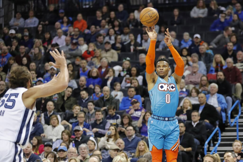 All-Time NBA Top Scorers: Oklahoma City Thunder, Russell Westbrook